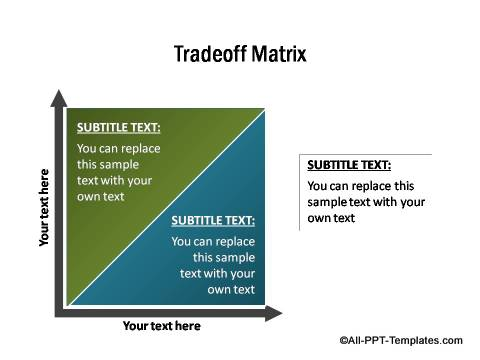 PowerPoint Tradeoff Matrix