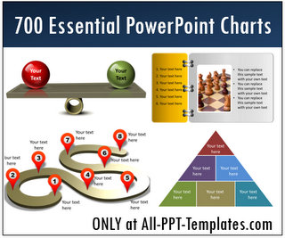 700 Essential PowerPoint charts Pack Banner