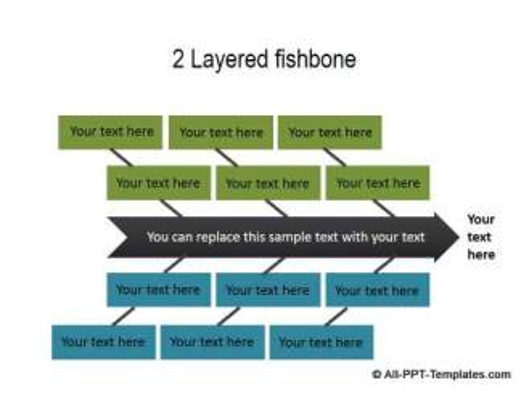 Fishbone diagram cause effect