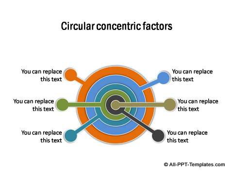 Concentric Circles Model