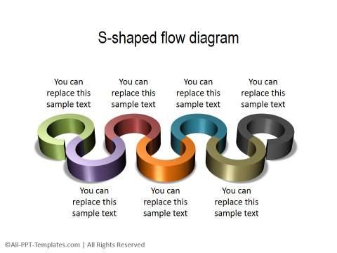 S Shaped Flow Diagram