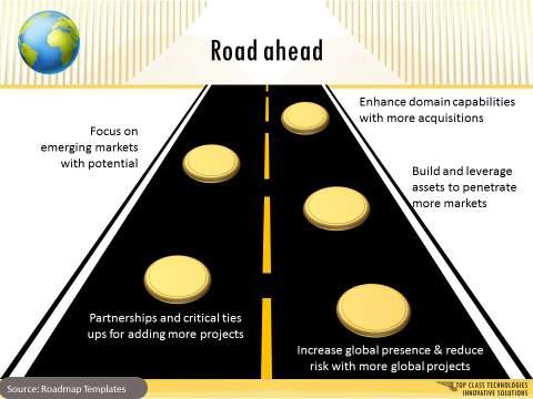 Creative Roadmap Slide