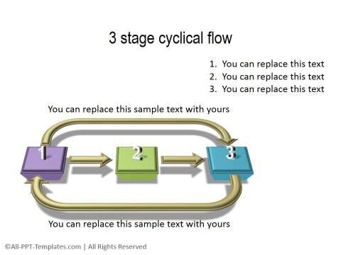 3D PowerPoint Process 10