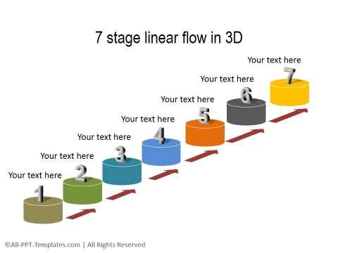 3D PowerPoint Process 17