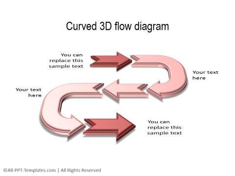 3D PowerPoint Process 24