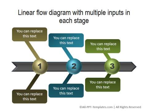 3D PowerPoint Process 35