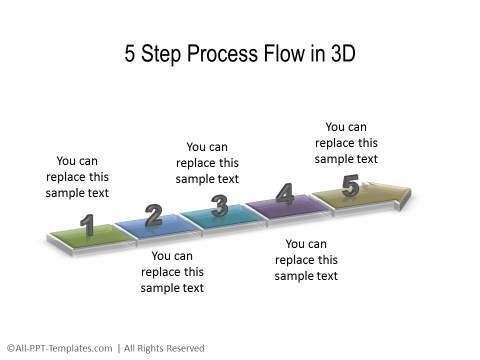 3D PowerPoint Process 37