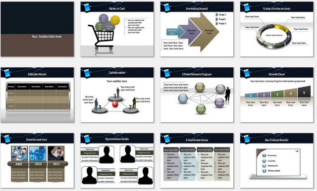 PowerPoint Mobile Group Chart 2
