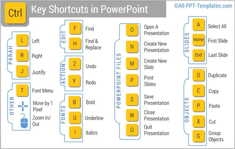 Control Key Shortcuts Infographics