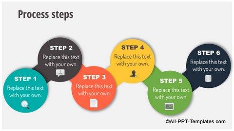 Process Slide