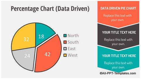 Pie Chart Infographics Slide
