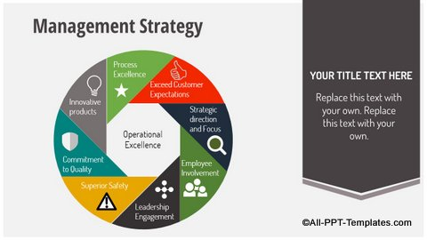 Management Strategy Slide