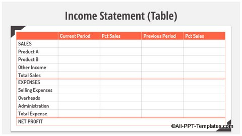 Financial Data Table
