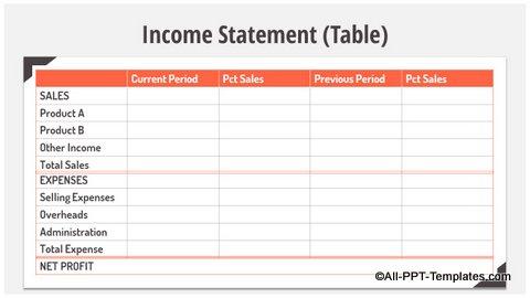 Financial Data Table