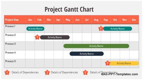 Gantt Chart Slide