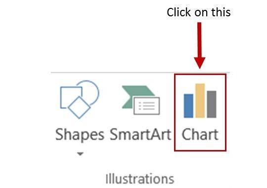 Add chart from menu