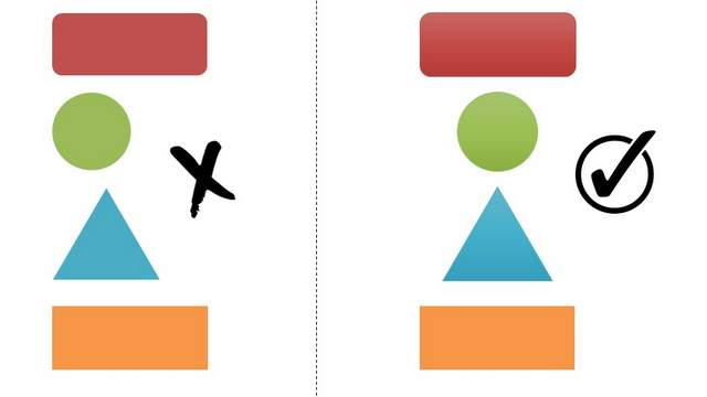 Aligning dissimilar Shapes