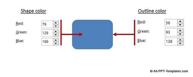 Autoshape Defaults in PowerPoint
