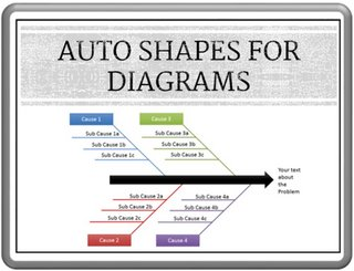 Diagrams with Auto Shapes