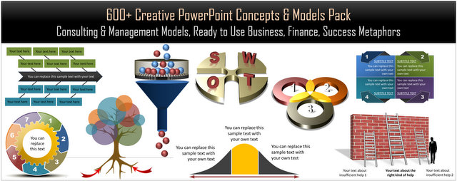 Creative PowerPoint Concepts and Models Pack Banner