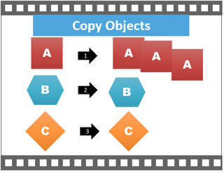 Copy Shapes in PowerPoint