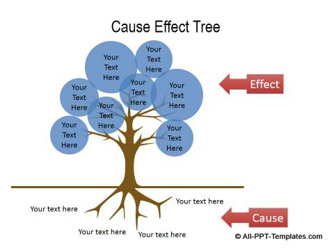 PowerPoint Creative Cause Effect Diagrams