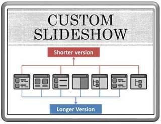 Custom Slideshows