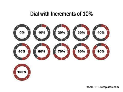 PowerPoint infographic Dials