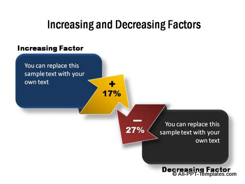 Data Infographics showing Increase Decrease