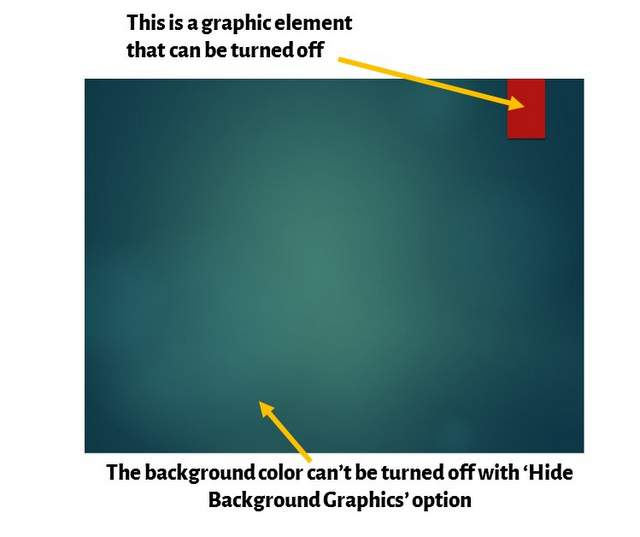 Graphic elements that ccannot be turned off