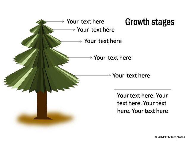 Editable tree metaphor diagram