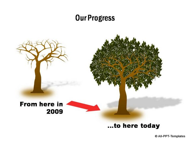 Concept of tree growth