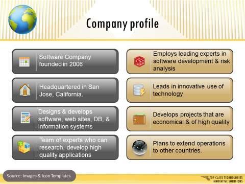 Corporate Presentation Profile Slide : After
