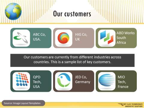 Corporate Presentation Our Customers Slide : After