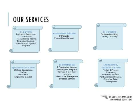 Corporate Presentation Services Slide : Before