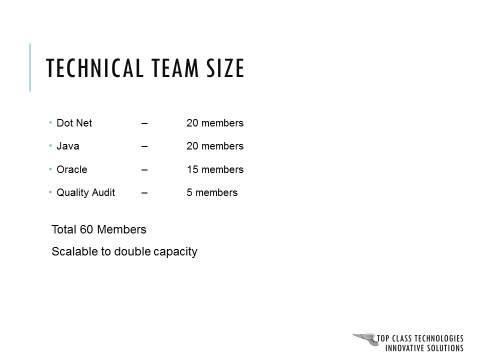 Corporate Presentation Team Slide : Before