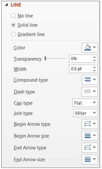 PowerPoint Line Menu