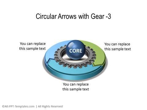 3D Core Diagram with arrows