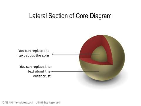 PowerPoint 3D Core 09