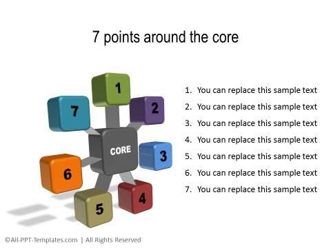 PowerPoint 3D Core 14