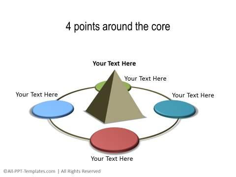 PowerPoint 3D Core 16