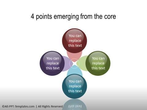 PowerPoint 3D Core 17