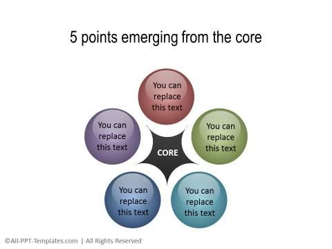 PowerPoint 3D Core 18