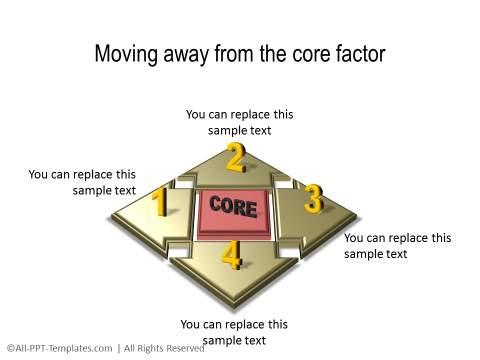 PowerPoint 3D Core 22
