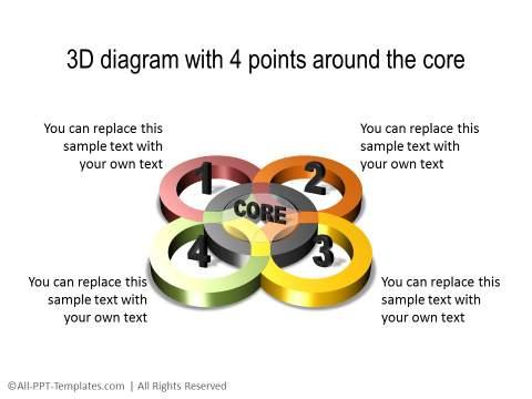 PowerPoint 3D Core 26