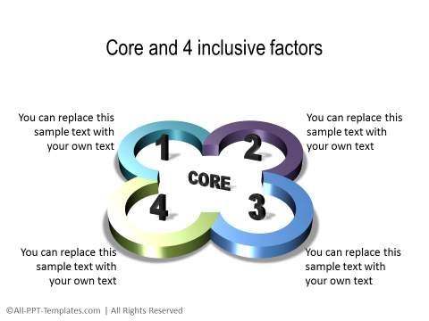 PowerPoint 3D Core 27
