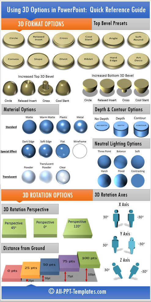PowerPoint 3D options Infographic