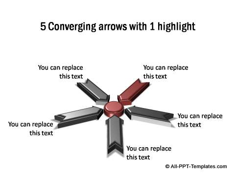 5 sets of 3D notched arrows converging