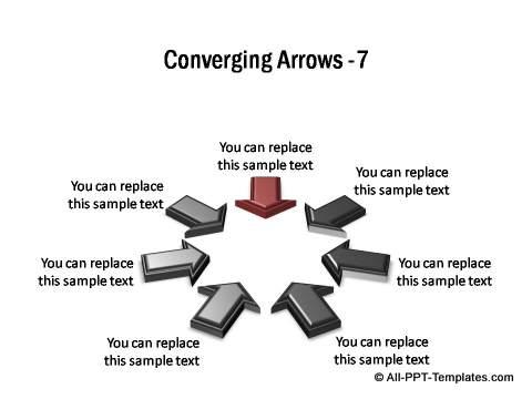 7 converging factors shown in circular arrangement