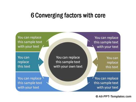 6 influencing factors converging to a center